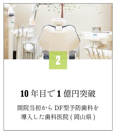 10年間で1憶円を突破した歯科医院