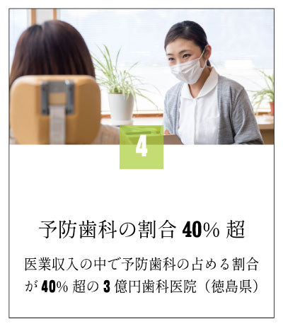 予防歯科の割合が40%超の歯科医院