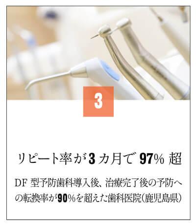 リピート率が3カ月で97%越の歯科医院(鹿児島県)
