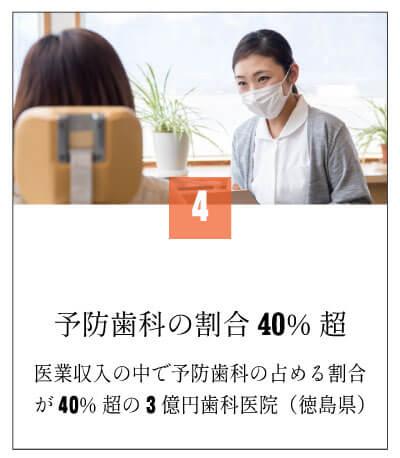 医業収入の中で予防歯科の割合が40%超(徳島県)