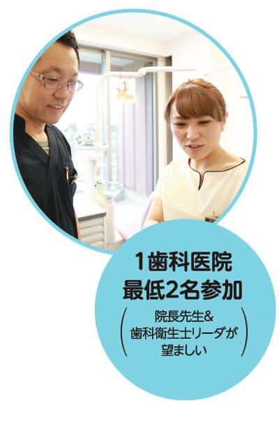 予防歯科導入実践講座は院長と歯科衛生士の参加