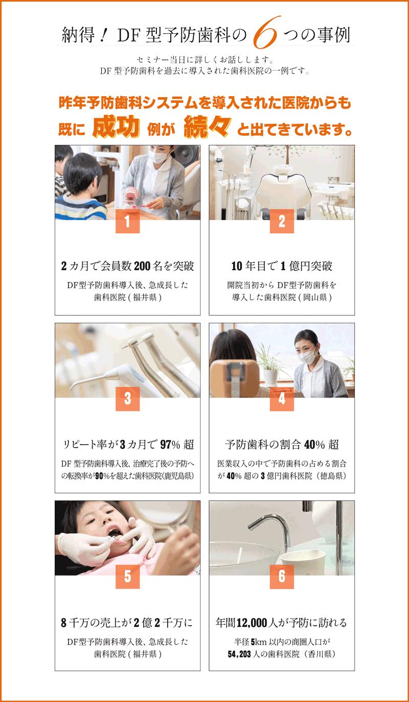 予防歯科導入した歯科医院の成功事例128